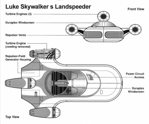 Luke Landspeeder