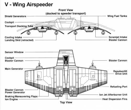 V Wing Airspeeder