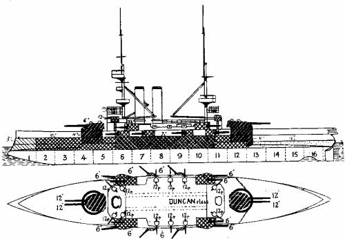 HMS Duncan (Battleship) (1905)