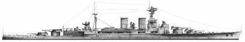 HMS Hood (1920)