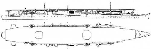 IJN Shoho (1942)
