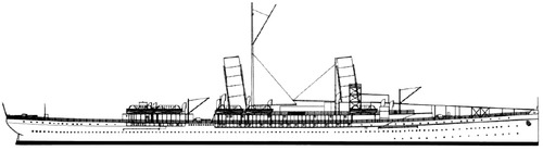 HMS Campania 1915 {Aircraft Carrier)