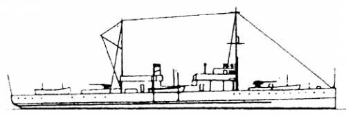 MNF Friponne (Gunboat) (1917)