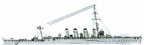 HMS Chester (Light Cruiser) (1916)