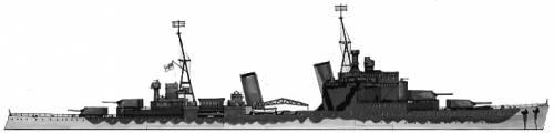 HMS Southampton (1941)