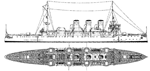 Prut 1915 (Protected Cruiser)
