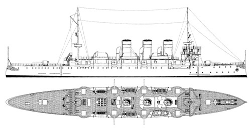 Prut 1915 (Protected Cruiser)
