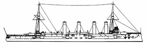 Russia Bayan (Armored cruiser)