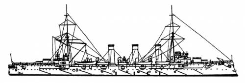 Russia Bogatyr (Protected cruiser)