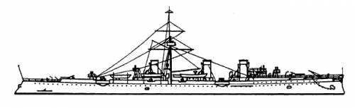 Russia Novik (Second Class Cruiser)