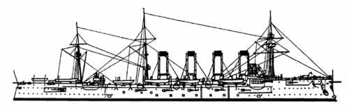 Russia Rossia (Armored Cruiser)