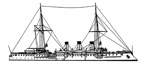 Russia Svetlana (Protected Cruiser)