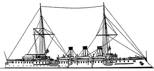 Svetlana 1905 (Protected Cruiser)