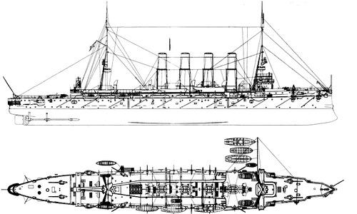 Varyag 1901 (Protected Cruiser)