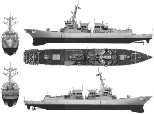 USS DDG-92 Momsen