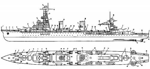 USSR Krasny Kavkaz (Destroyer)