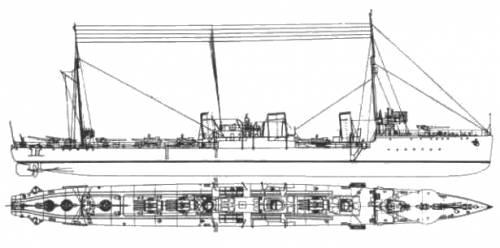 USSR Stalin (Destroyer) (1922)