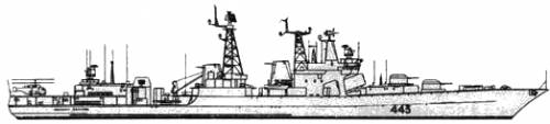 USSR Udaloy (Destroyer)