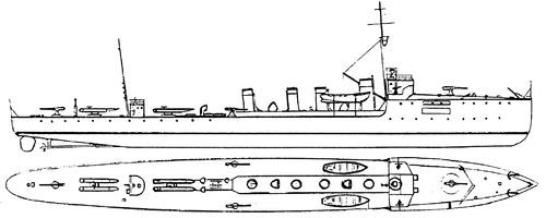 HSwMS Wrangel 1919 (Destroyer)
