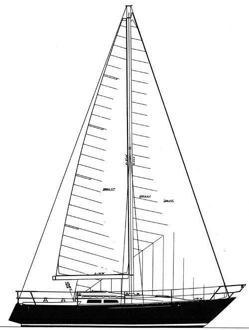 Baltic B33 Sailplan