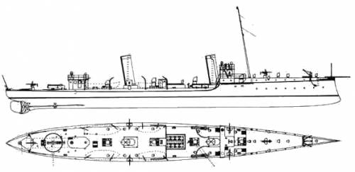 KuK Magnet (Destroyer) (1897)