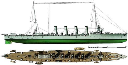 KuK Novara (Light Cruiser) (1915)