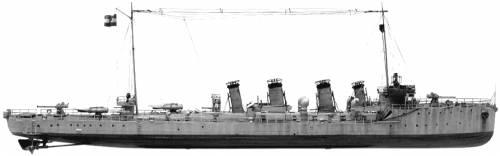 KuK Triglav (Destroyer) (1917)