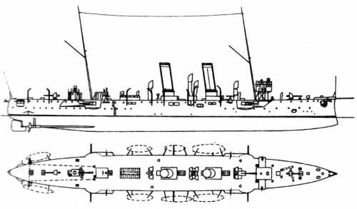 KuK Zenta (Protected Cruiser)