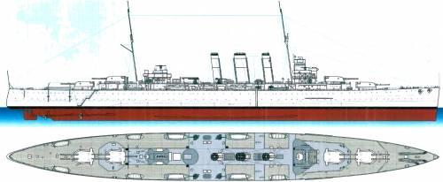 HMAS Australia (Heavy Cruiser)