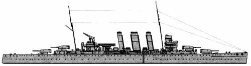 HMAS Canberra (Cruiser) - Australia (1940)