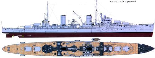 HMAS Sydney (Light Cruiser) (1940)