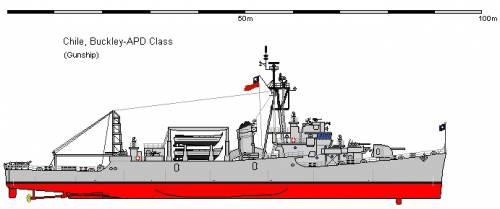 BACH Buckley (Gun Boat) - Chile