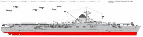 D CV Graf Zeppelin (1944)