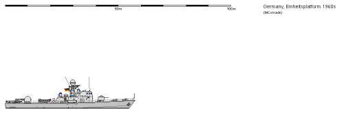 D FAC Klasse 146 Einheitsplatform Torpedos