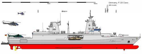 D FF Klasse 125 AU