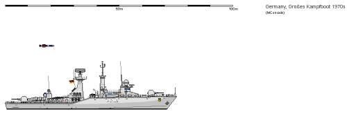 D FS Klasse 130 Grosses Kampfboot