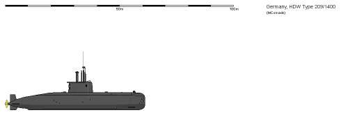 D SSK HDW Type 209-1400