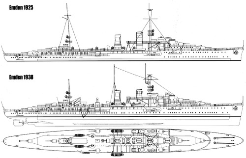 DKM Emden (Light Cruiser)