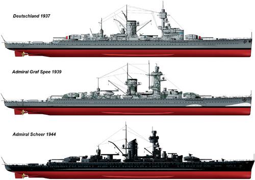 DKM Pocket Battleships