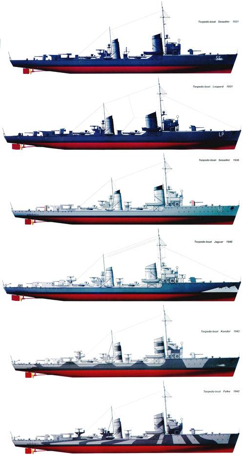 DKM Raubvogel-class Type 23 Torpedoboot