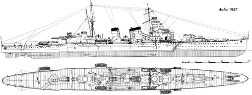 IJN Aoba (Heavy Cruiser) (1927)