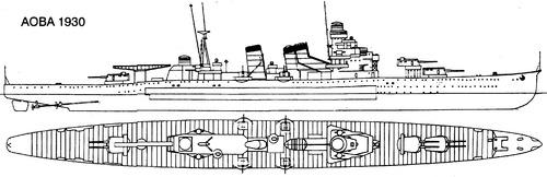 IJN Aoba (Heavy Cruiser) (1930)