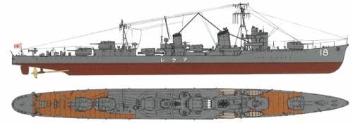 IJN Arare [Destroyer]