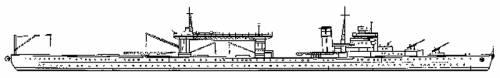 IJN Chitose (Seaplane Tender)