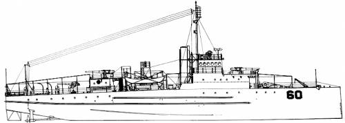 Ford Eagle Boat (ASW Boat) (1917)