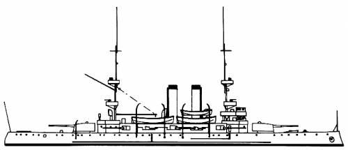 NKM Norge (Battleship) - Norway (1901)