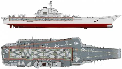 PLAN Shi Lang (USSR Variag Aircraft Carrier)
