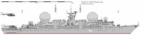 R AGI 1467.8 Russia AU