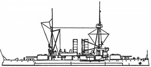 HSWMS Aran (Battleship) - Sweden (1903)