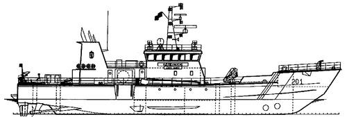 HSwMS Helsingborg KBV-201(Patrol Boat)
